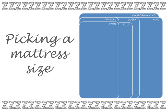 Mattress Purchasing a King | Creative Mess in a Corporate Dress