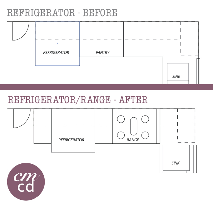 Kitchen Renovation Layout