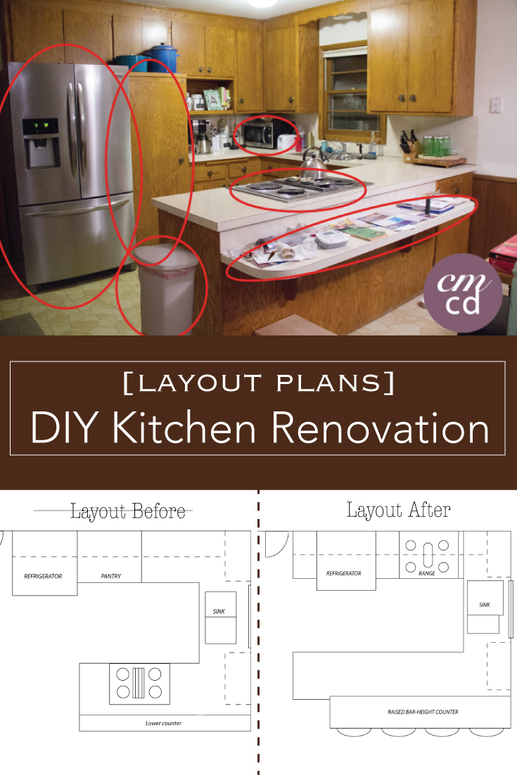 Kitchen Layout Plans | Creative Mess in a Corporate Dress